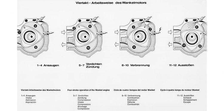 Motor Rotativo Mercedes 04