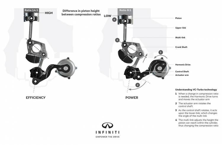 motores-compresion-variable-03