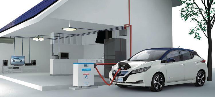 Nissan 100 Puntos Carga Coches Electricos Espana