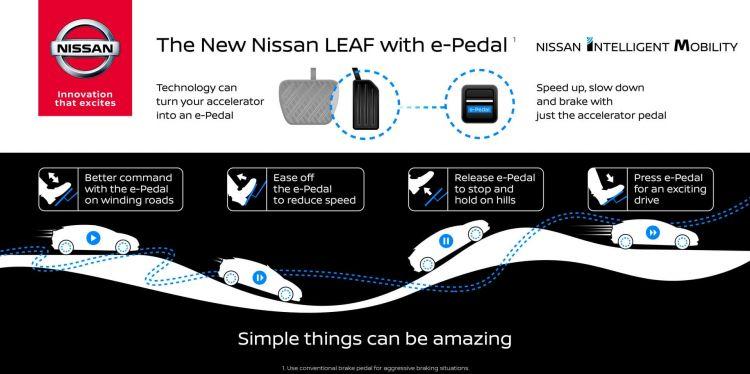 Nissan E Pedal Coche Electrico Pedal Unico