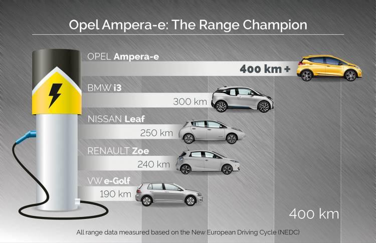 opel-ampera-e-400-kilometros-autonomia-03