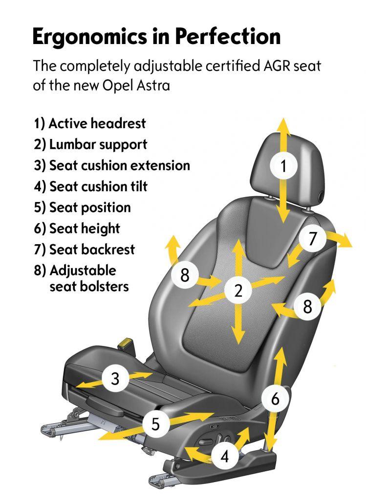 Opel Asientos Ergonomicos Agr 02