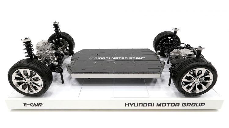 Plataforma Hyundai Kia E Gmp Suv Electrico Premium Por Que