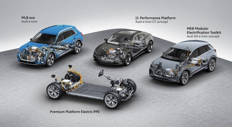 Plataformas Audi Electricos 1019 01