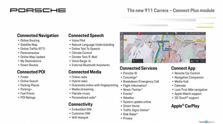 Porsche 911 992 Workshop 33