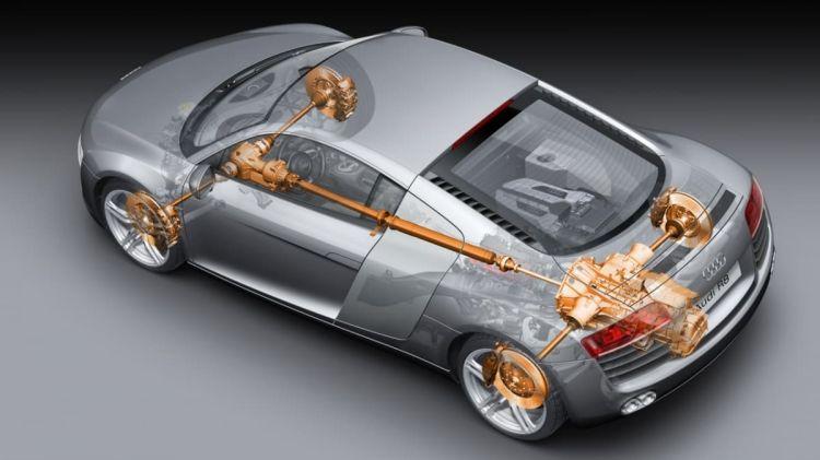 Posicion Neumaticos Nuevos Audi R8 Quattro