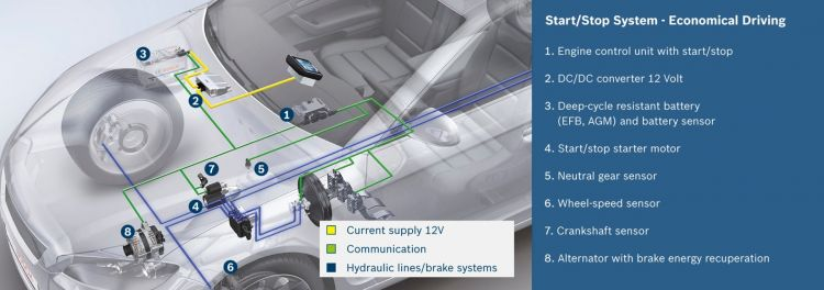 Starters And Alternators From Bosch En.indd