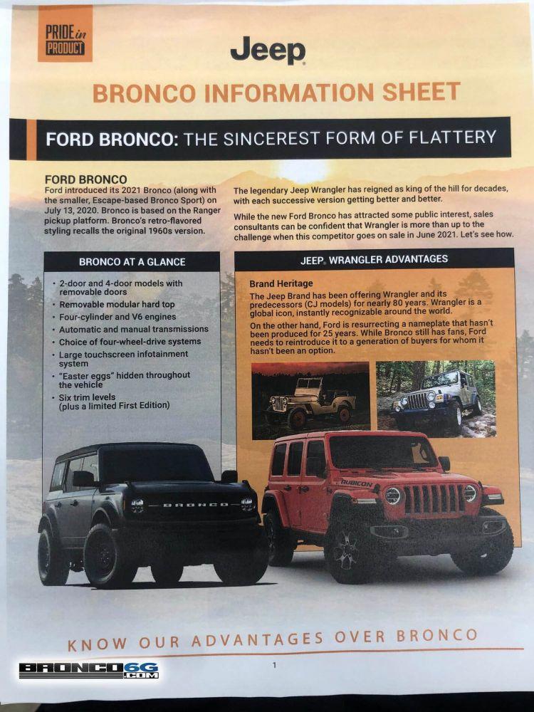Publicidad Jeep Wrangler Vs Ford Bronco 01
