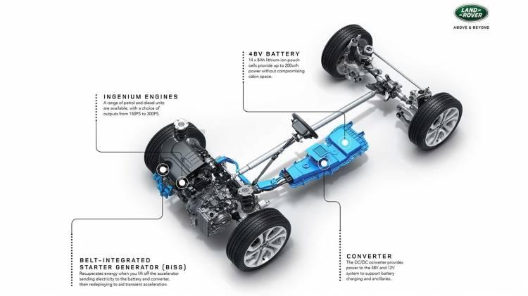 Range Rover Evoque 2019 1118 042