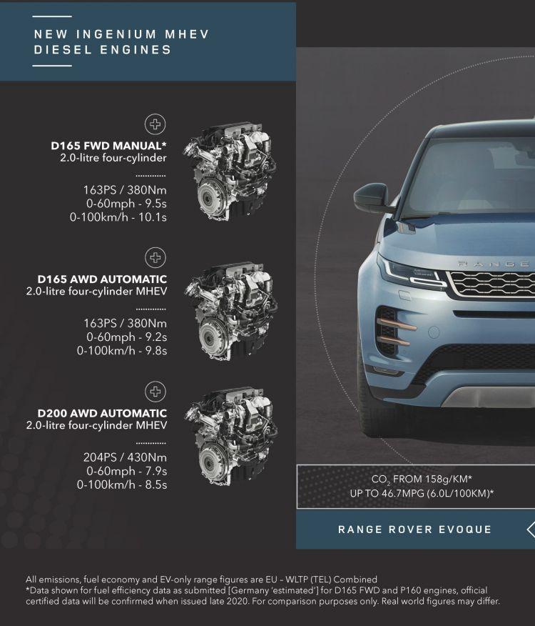 Range Rover Evoque Actualizacion 2020 08