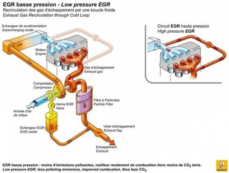 Renault comienza a producir el motor Energy 1.6 dCi de 130 CV