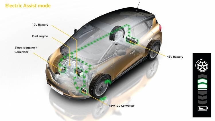 Renault Fin Diesel 02