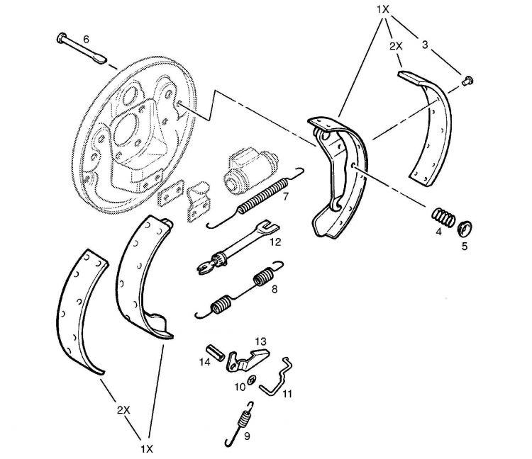 Sitema Frenos Elementos Tambor Esquema Opel Astra