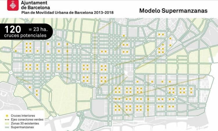 supermanzana-barcelona-2