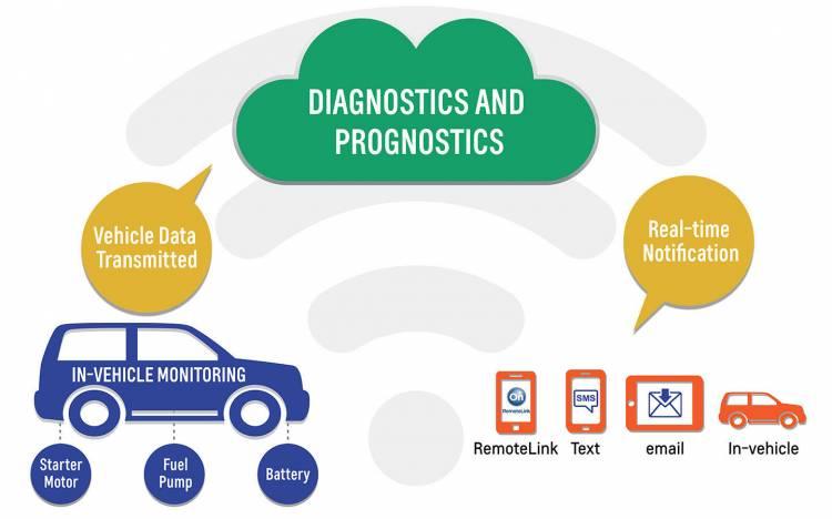 tecnologias-coches-2015-03