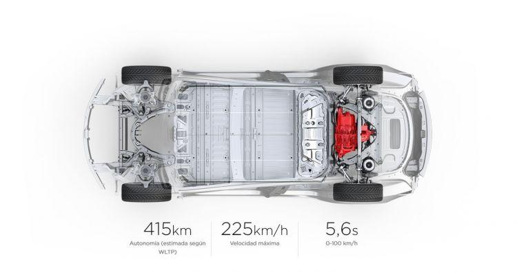Tesla Model 3 Acceso