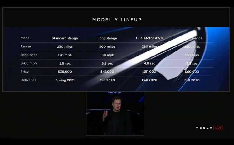Tesla Model Y 2019 Tabla Especificaciones