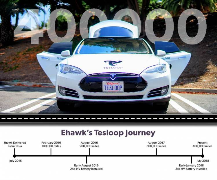 Tesloop Model S 2