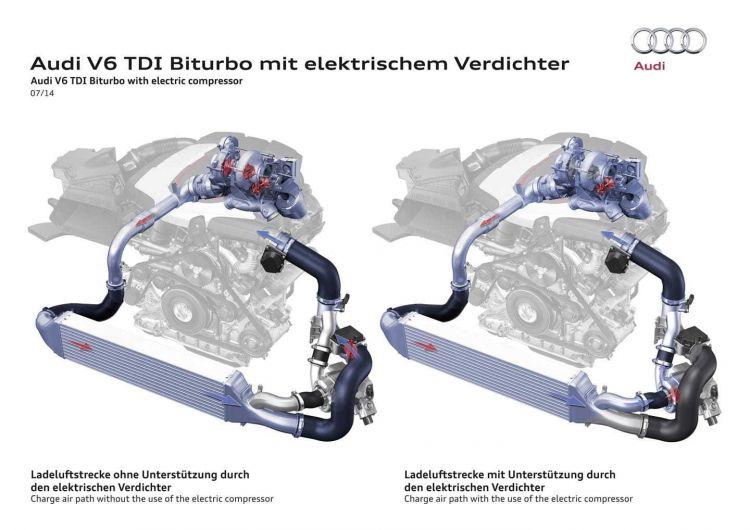 Tipo Turbo 2021 06