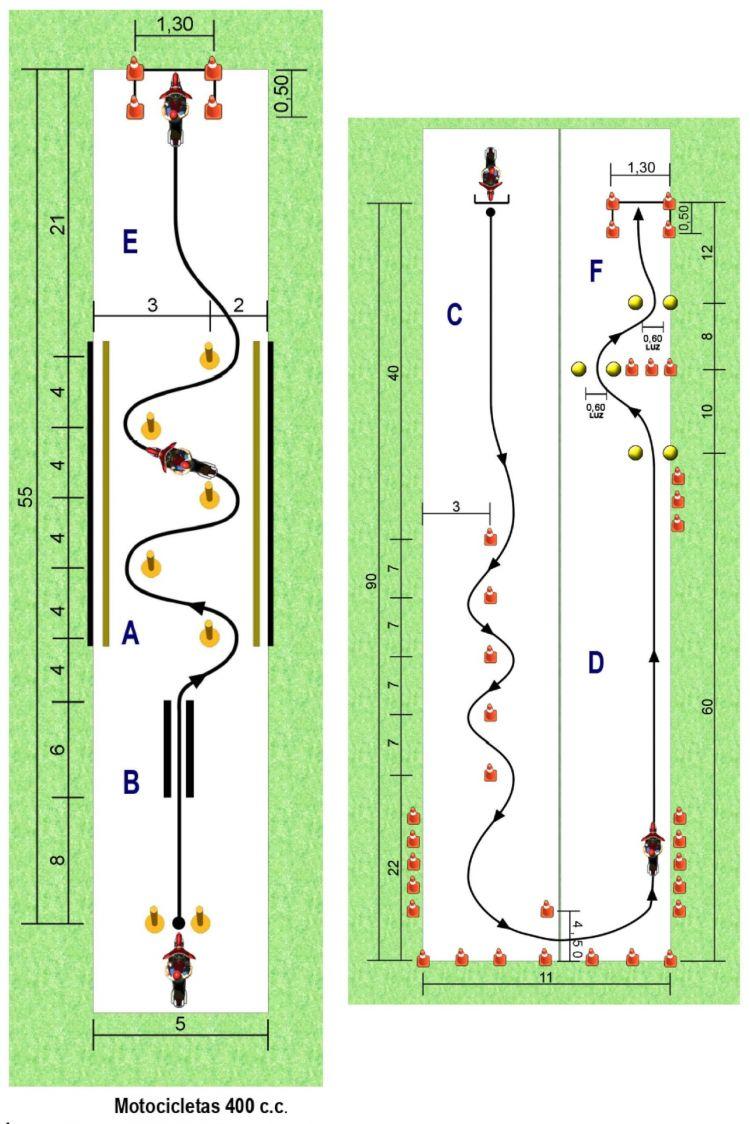 Tipos Clases Carnet Moto Circuito Pista 01