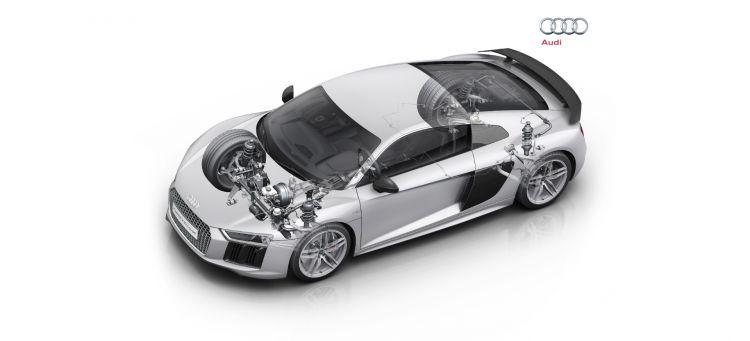 Tipos Esquemas Suspension Audi R8 Portada