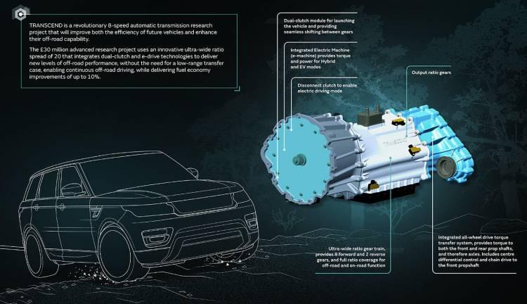 transcend-jaguar-land-rover-01