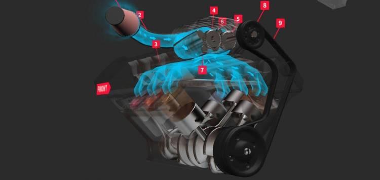 turbo-compresor