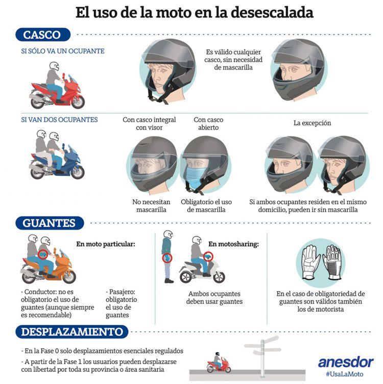 Uso Mascarilla Moto 2
