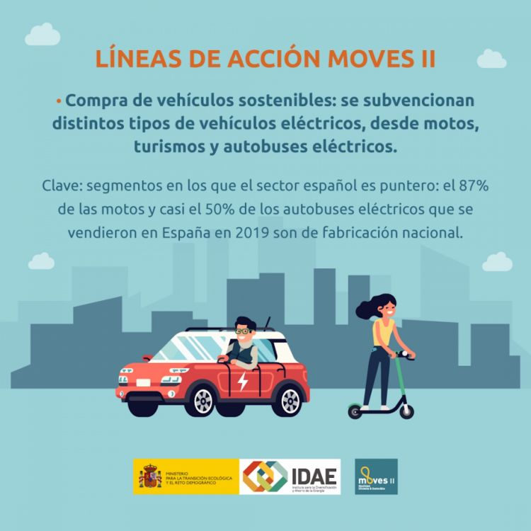 Visuales Moves Fb Vehiculos Sostenibles