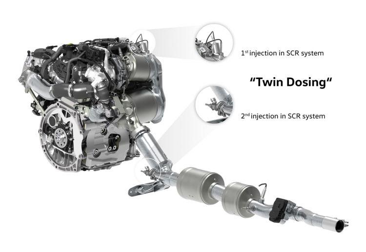 Volkswagen Diesel Scr Adblue 0919 01