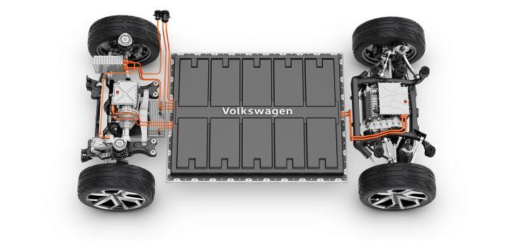 Volkswagen Ford Coche Electrico Plataforma Meb