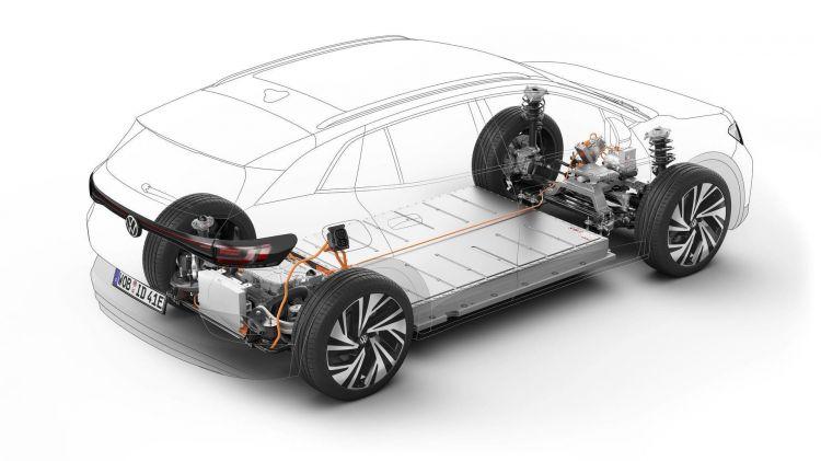Volkswagen Id4 2021 20