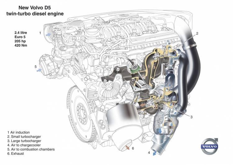 Volvo S80 2009