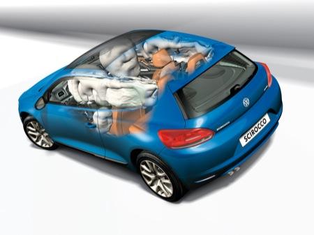 Volkswagen Scirocco, diagrama de airbags