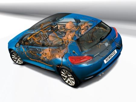 Volkswagen Scirocco, diagrama eléctrico
