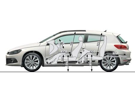 Volkswagen Scirocco, diagrama interior