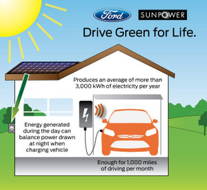 Drive Green for Life