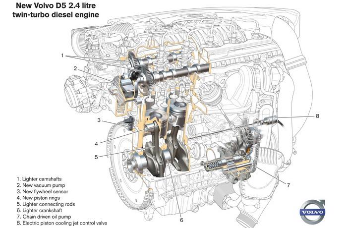 Volvo_V60H_14