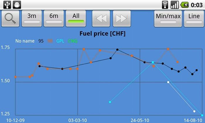 miscoches_precios_combustible.jpg
