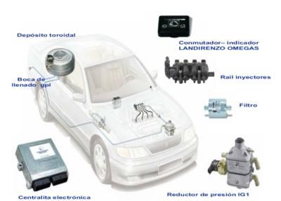 Sesión técnica sobre el GLP con Fiat