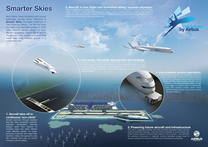 Airbus_Smart_Skies