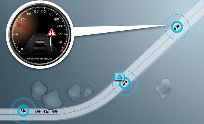 Volvo_Car2Car
