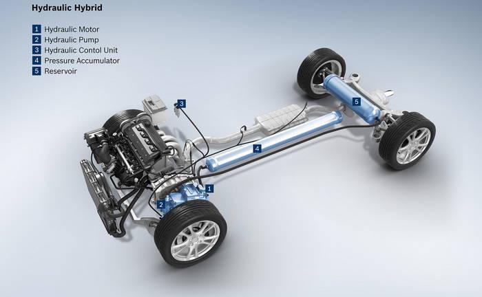 Bosch revela nuevos detalles de la tecnología Hybrid Air desarrollada junto a PSA