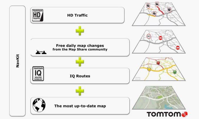 TomTom nos descubre el presente y futuro de la navegación GPS