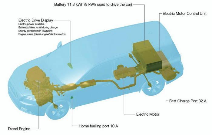 Volvo confirma una versión gasolina para el V60 Plug-In Hybrid