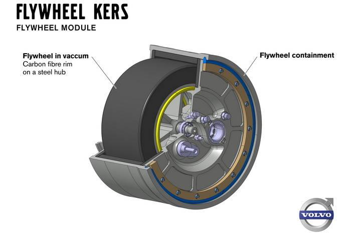 Volvo confía en el Flywheel KERS para conseguir hasta un 25% menos de consumo