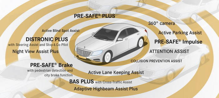 Nuevo Mercedes Clase S: la tecnología se convierte en principal argumento de ventas