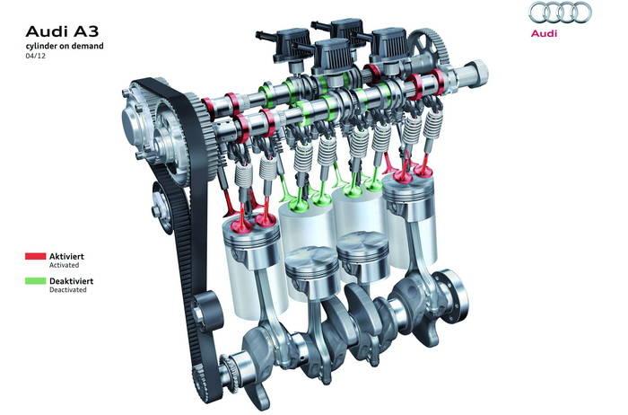La tecnología de desactivación de cilindros de Volkswagen es premiada en los Engine of the year Awards