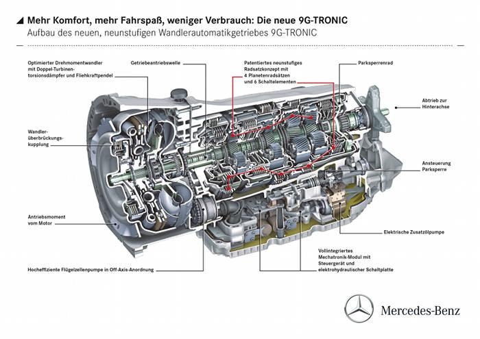 9G-Tronic: Mercedes estrena transmisión automática de 9 velocidades