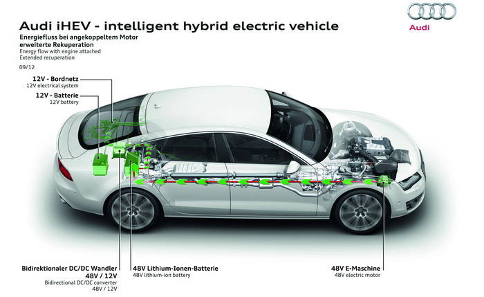 Asistente de Eficiencia Predictiva Audi: circulando con el motor apagado